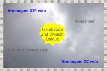 Arumugams won