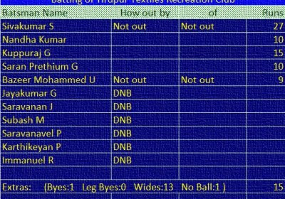 Match: SCA 'A' vs TTRC Batting of TTRC