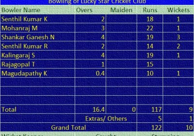 Match: LSCC vs AMSF Bowling of LSCC