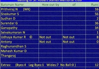 Match: SRSMC vs MFCC Batting of SRSMC