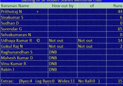 Match: TTRC vs SRSMC Batting of SRSMC