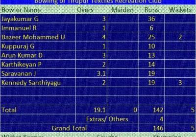 Match: TTRC vs SRSMC Bowling of TTRC