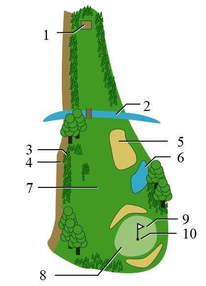 கோல்ஃப் களம் - Golf Field