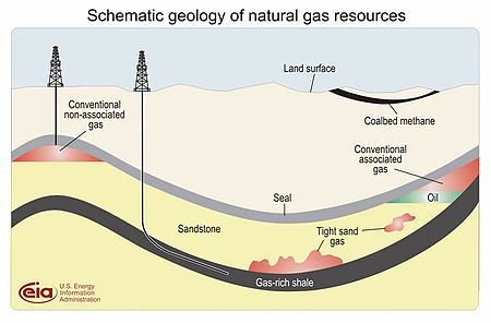Geology of Natural Gas